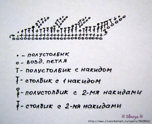 5a0942030023cf8a425466f0674c738b[1] (600x488, 198Kb)