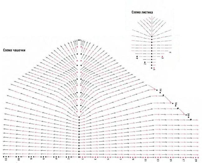 ajurnii-sarafan-kruchkom3 (649x525, 107Kb)