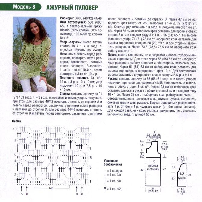 Ажурное вязание для полных схемы описание 862