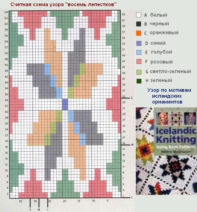 Вязание спицами разноцветными нитками схемы для