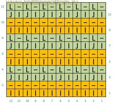 Схема вязания спицами узора Двухцветная корзинка.