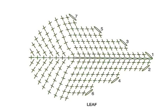 Cópia de outrotipodeflorqenrola (700x461, 61Kb)