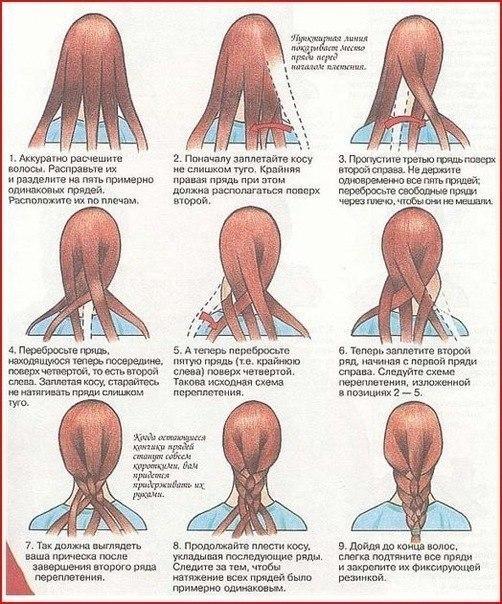 Секрет в узелке - 5: Плетения из волос.