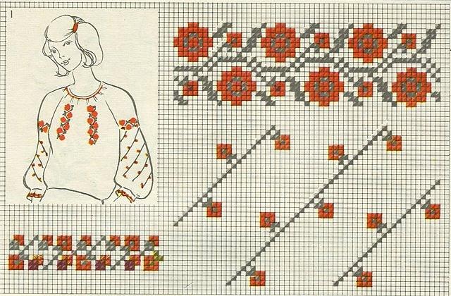 Рхемы вышивки крестом кухонных