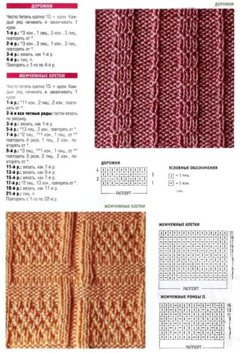 Вязание спицами узора жемчуг