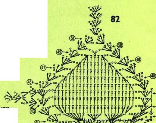 Различные схемы вязания лифа