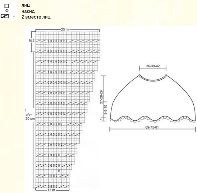 Модель простого укороченного пончо связана круговымиспицами 4. Схема вязания пончо спицами jcomments on.