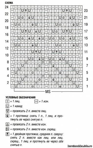 схема (380x600, 54Kb)