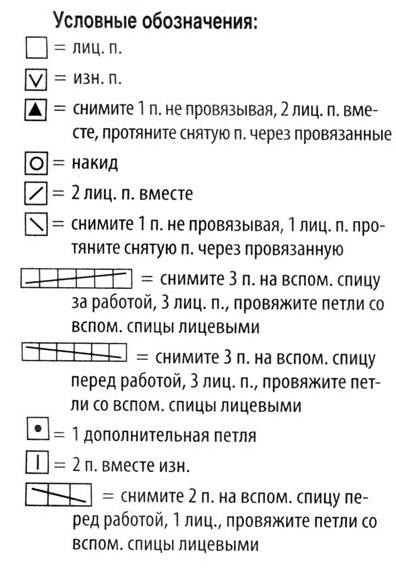 Условные обозначения вязания спицами косы по схеме 43