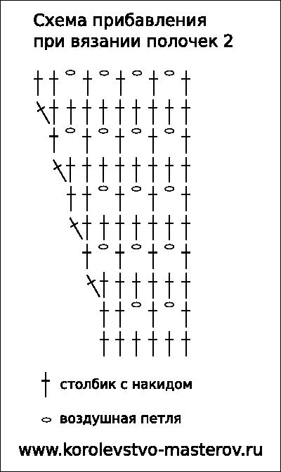 sxemapribavpolochek2 (400x670, 28Kb)