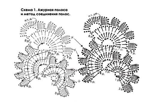 схема-вязания-ленточного-кружева (521x341, 41Kb)