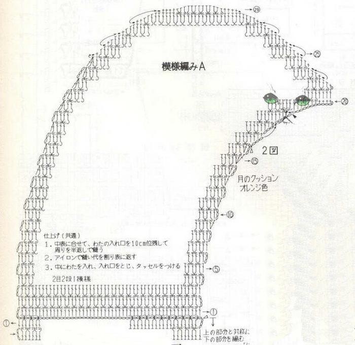 pagalv2 (700x680, 125Kb)