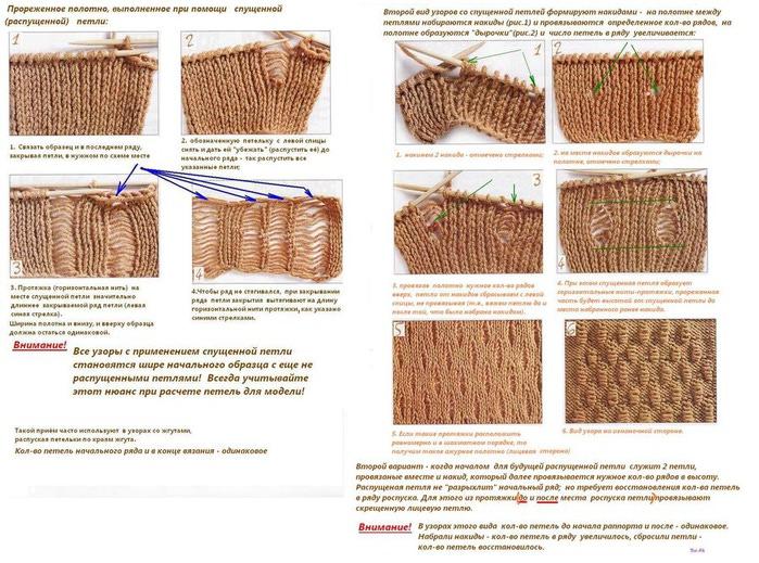узоры со спущенными петлями спицами со схемами тревожит многих
