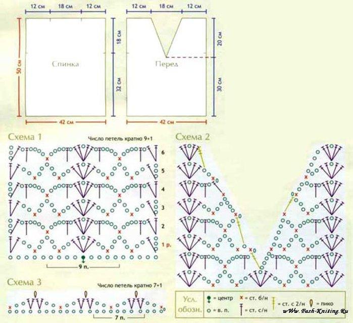 Безрукавки схемы вязания