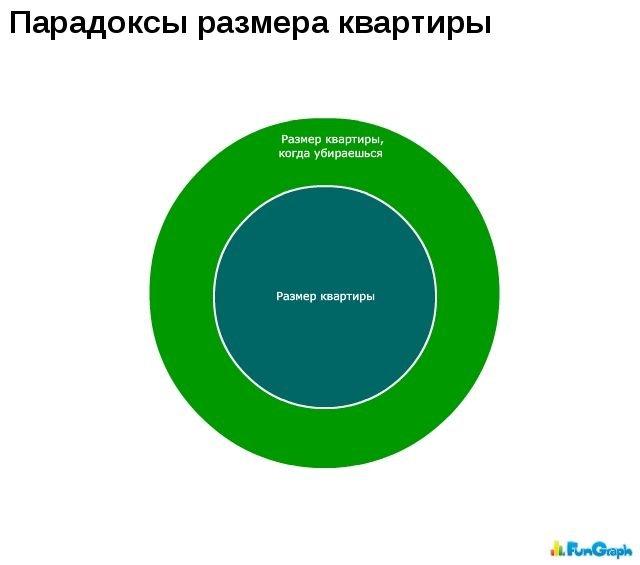 zagonnye_grafiki_39_foto_26 (640x565, 24Kb)