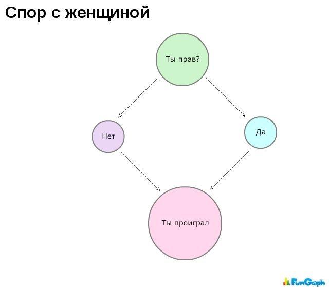 zagonnye_grafiki_39_foto_3 (640x565, 20Kb)