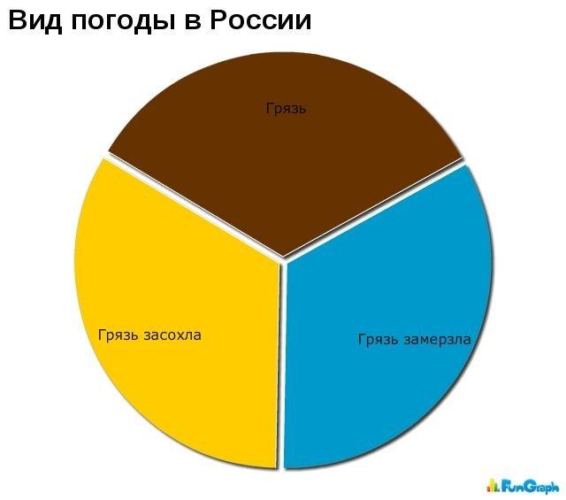 zagonnye_grafiki_39_foto_8 (640x565, 25Kb)