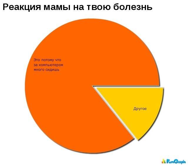 zagonnye_grafiki_39_foto_11 (640x565, 26Kb)