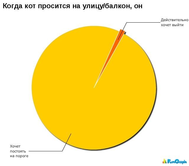 zagonnye_grafiki_39_foto_13 (640x565, 24Kb)