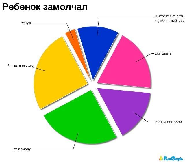 zagonnye_grafiki_39_foto_24 (640x565, 34Kb)