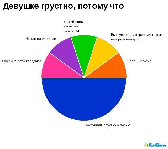 zagonnye_grafiki_39_foto_27 (640x565, 30Kb)