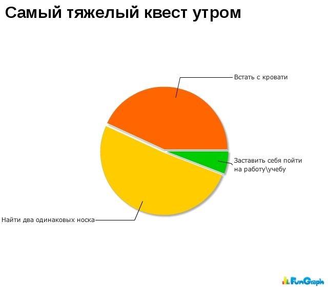 zagonnye_grafiki_39_foto_34 (640x565, 23Kb)