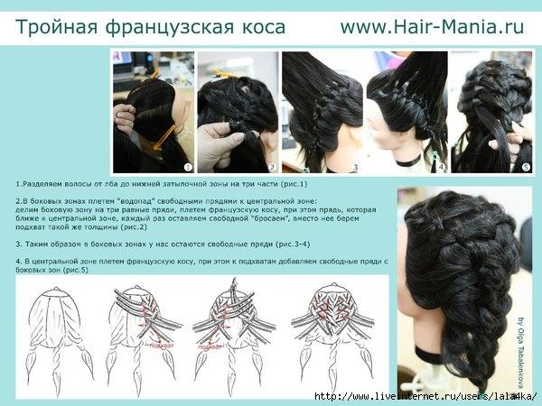 Прически. Плетение кос
