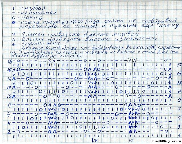 170383--37143827-m750x740-u61c30 missoni (640x508, 162Kb)