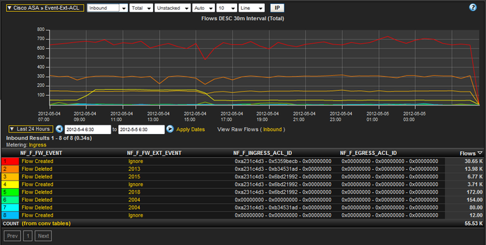 3867803_ciscoasanselnetflowreporting (700x353, 163Kb)