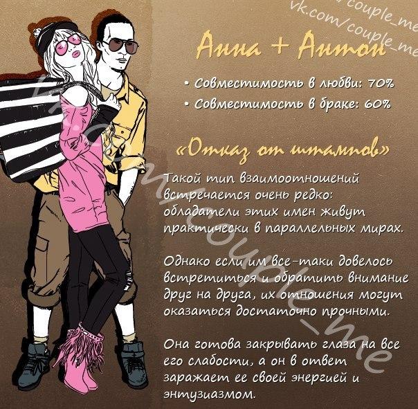 Совместимость имен антон и юлия