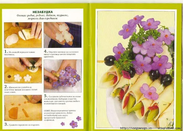 Украшения из фруктов и овощей своими руками 55