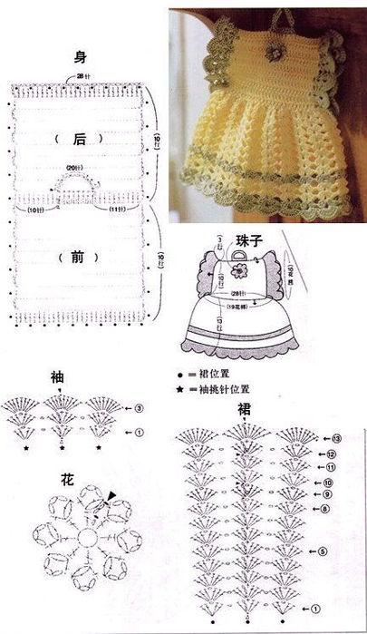 Вязание крючком прихватка платье 77