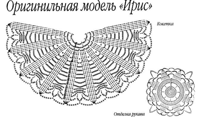 пуловер-туника крючьком3 (675x396, 74Kb)