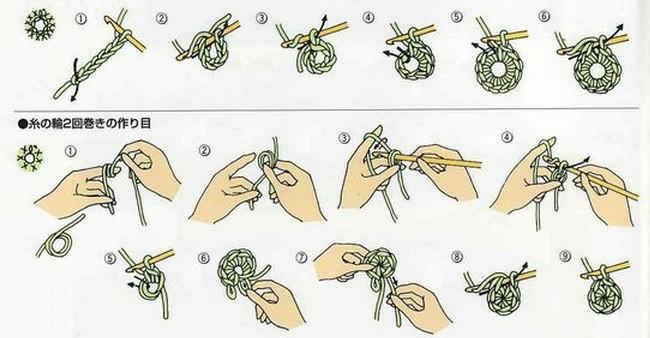 Основы вязания крючком по японским-китайским схемам-обозначения,наглядно способы соединения отдельных мотивов/4683827_20120611_110930 (650x338, 64Kb)