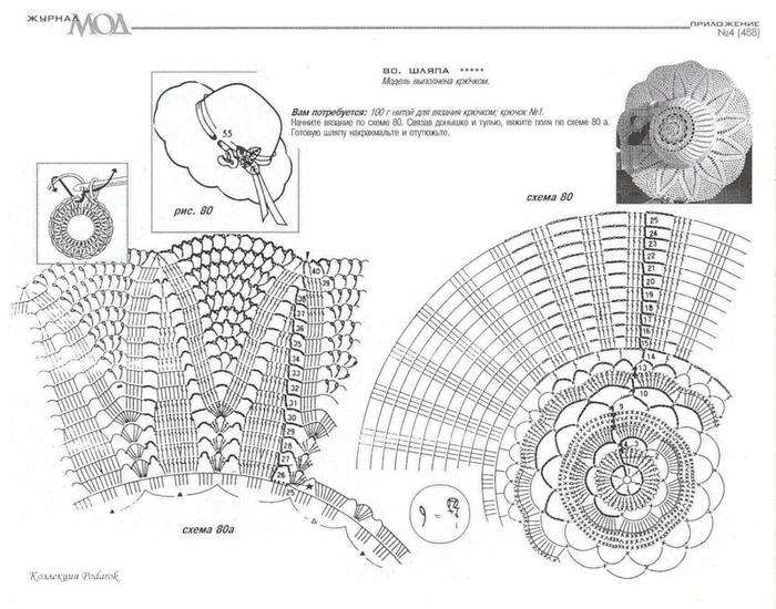 крючком со и схемами описанием вязанные шляпы