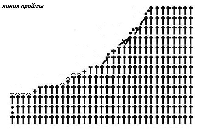 f06cb26c4bb0 (667x426, 69Kb)