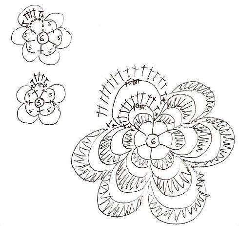 схема цветок (490x462, 51Kb)