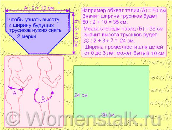 3202284_2tru (580x439, 180Kb)