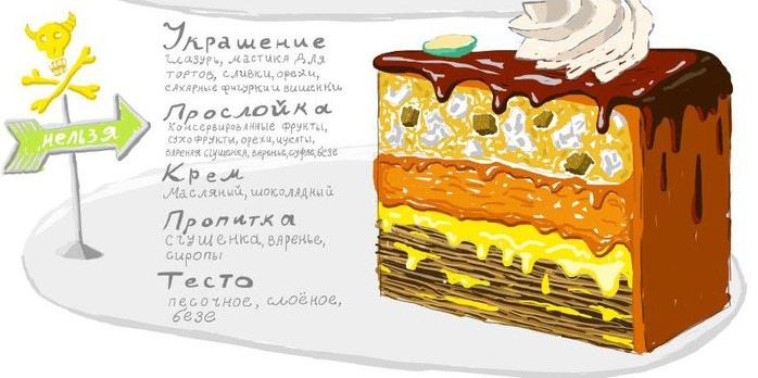 Блюда на пару  рецепты с фото на Поварру 218 рецептов