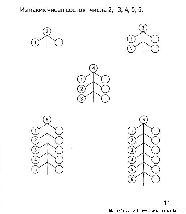 новые картинки, состав числа пять конспект подготовительная при явных