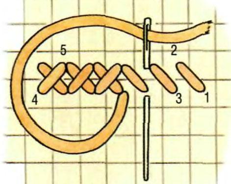 Вышивка крестом в какую сторону 47