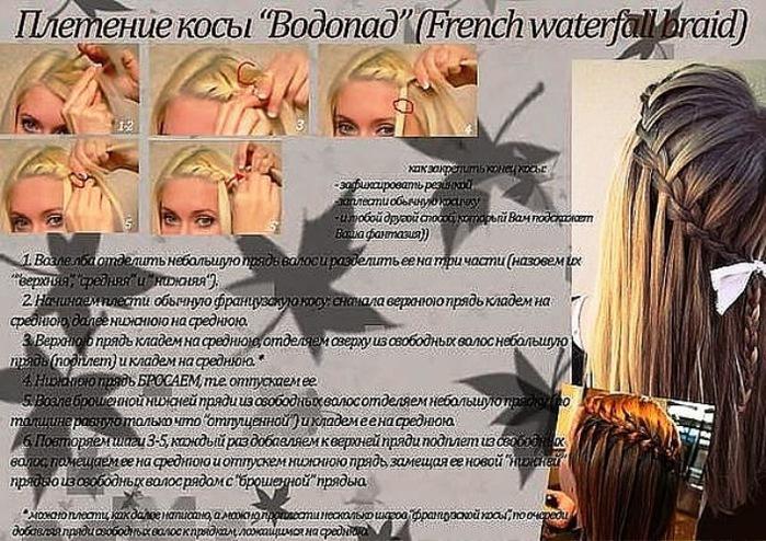 Плетение косы водопад. СХЕМА плетения косы французский водопад. - Мастераполимернойглины.рф