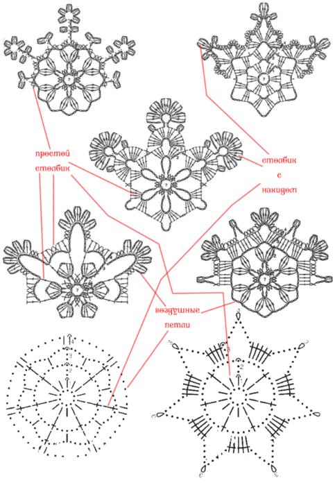 снежинки схемы (483x700, 296Kb)