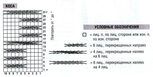 Узоры из бисера на повязках
