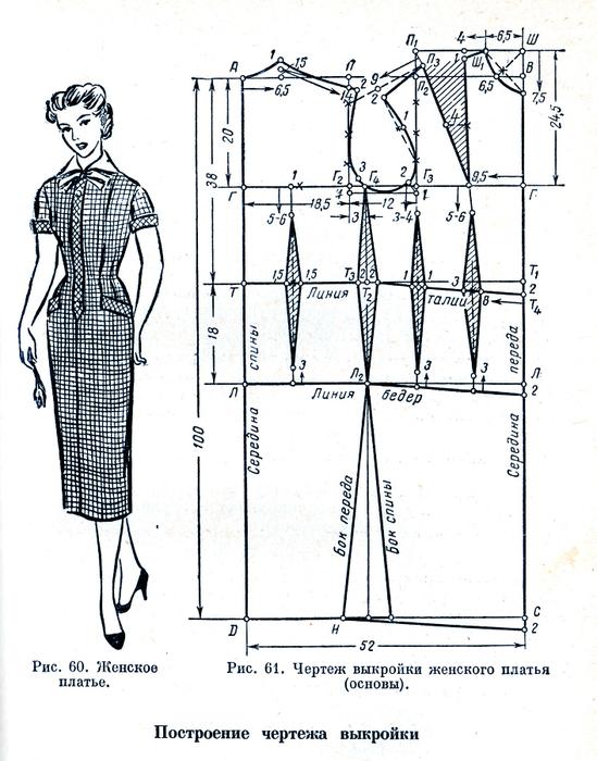 Как построить выкройку платья годе 7