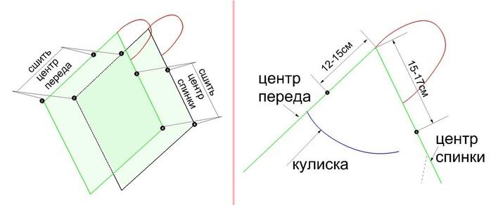 sarafan-24 (700x292, 38Kb)