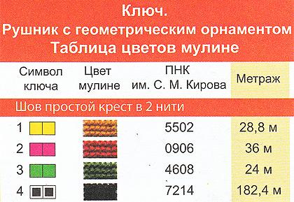 "24 - Рушник ""Хлеб да соль"""