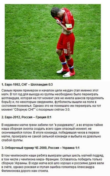 futbolnye_neudachi_sbornojj_rossii_3_foto_1 (440x700, 243Kb)