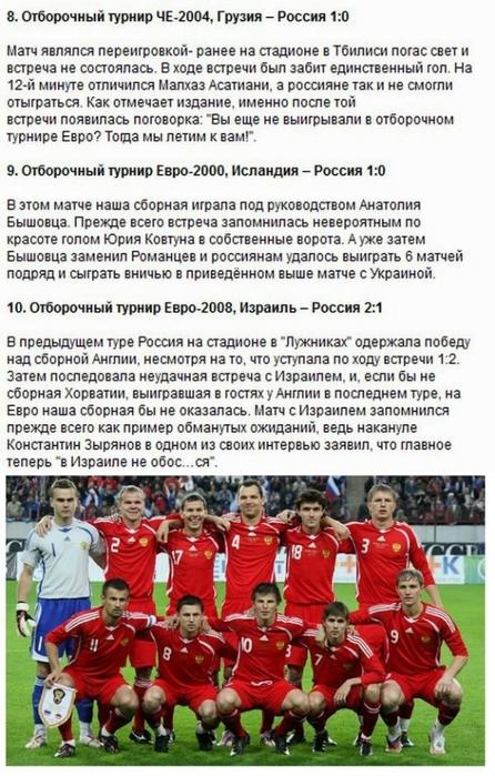 futbolnye_neudachi_sbornojj_rossii_3_foto_3 (446x700, 283Kb)