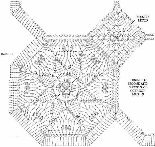 roseBlanketChart (613x581, 59Kb)